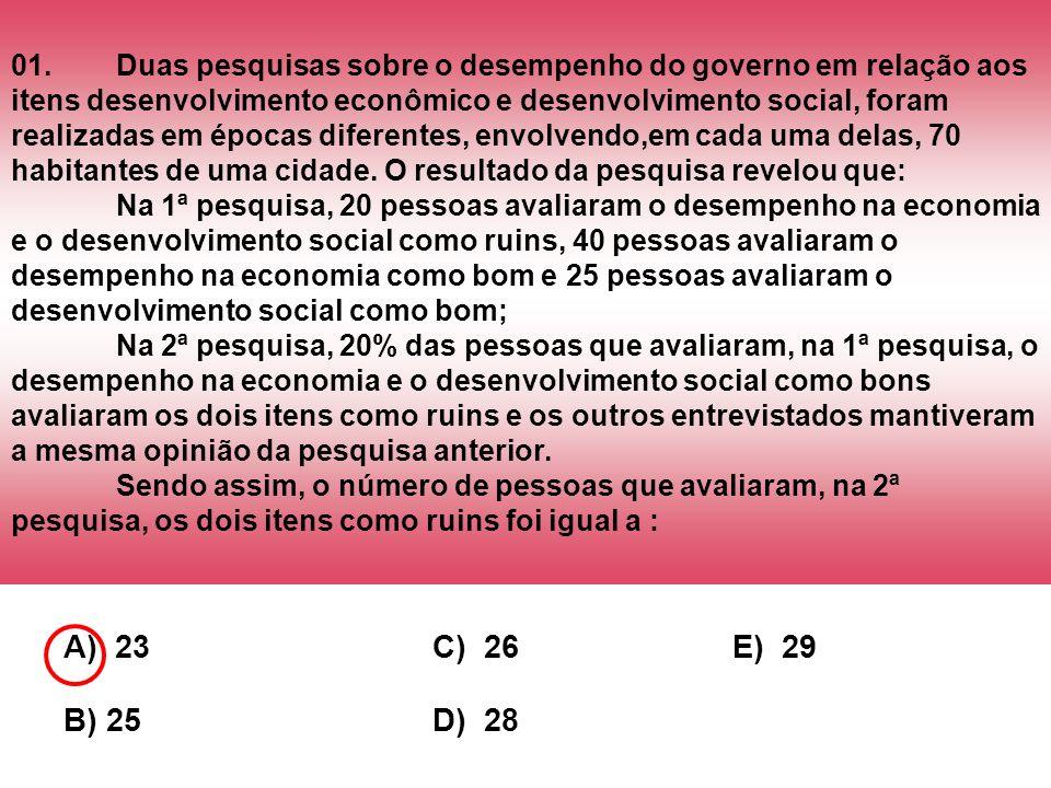 01.Duas pesquisas sobre o desempenho do governo em relação aos itens desenvolvimento econômico e desenvolvimento social, foram realizadas em épocas di