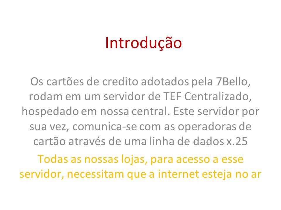 Introdução Os cartões de credito adotados pela 7Bello, rodam em um servidor de TEF Centralizado, hospedado em nossa central. Este servidor por sua vez