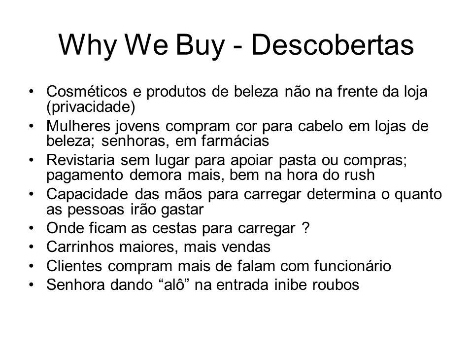 Why We Buy - Descobertas Cosméticos e produtos de beleza não na frente da loja (privacidade) Mulheres jovens compram cor para cabelo em lojas de belez