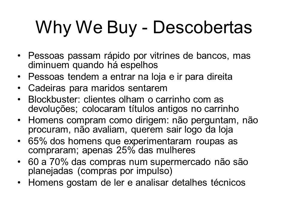 Why We Buy - Descobertas Pessoas passam rápido por vitrines de bancos, mas diminuem quando há espelhos Pessoas tendem a entrar na loja e ir para direi