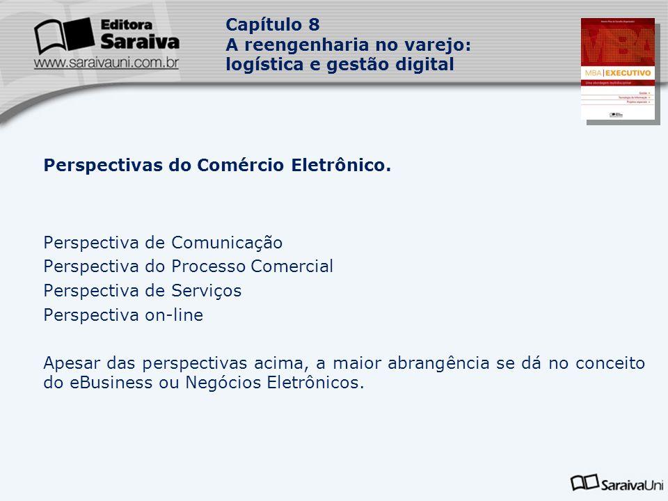 Capítulo 8 A reengenharia no varejo: logística e gestão digital Como é Estruturado o Comércio Eletrônico.