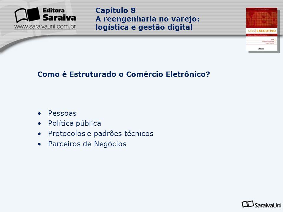 Capítulo 8 A reengenharia no varejo: logística e gestão digital Modelos de Comércio Eletrônico.