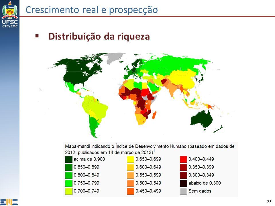 23 Crescimento real e prospecção Distribuição da riqueza