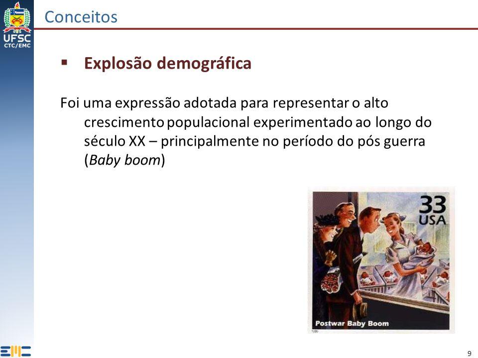 9 Conceitos Explosão demográfica Foi uma expressão adotada para representar o alto crescimento populacional experimentado ao longo do século XX – principalmente no período do pós guerra (Baby boom) plo