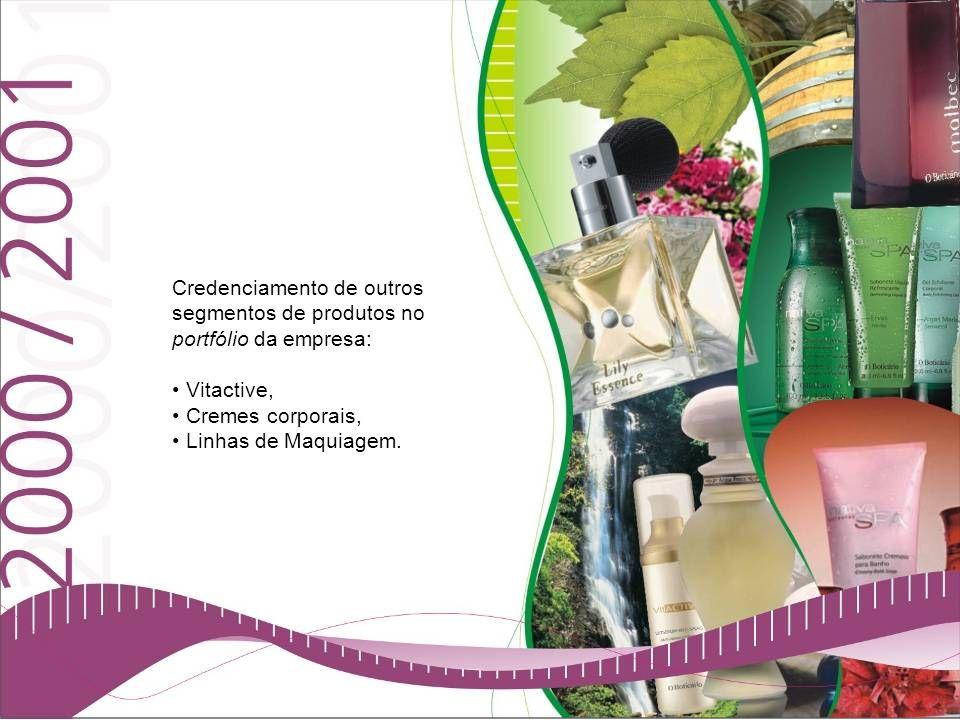 Credenciamento de outros segmentos de produtos no portfólio da empresa: Vitactive, Cremes corporais, Linhas de Maquiagem.