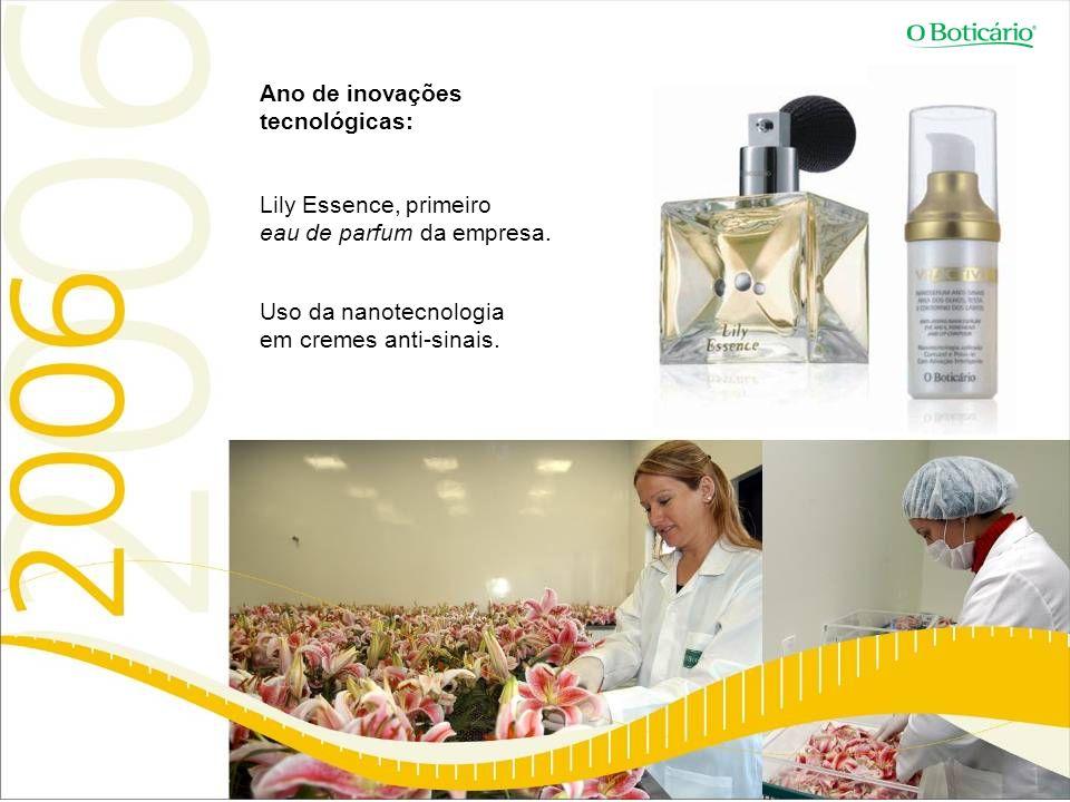 Lily Essence, primeiro eau de parfum da empresa. Uso da nanotecnologia em cremes anti-sinais. Ano de inovações tecnológicas: