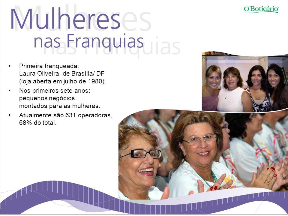 Primeira franqueada: Laura Oliveira, de Brasília/ DF (loja aberta em julho de 1980). Nos primeiros sete anos: pequenos negócios montados para as mulhe