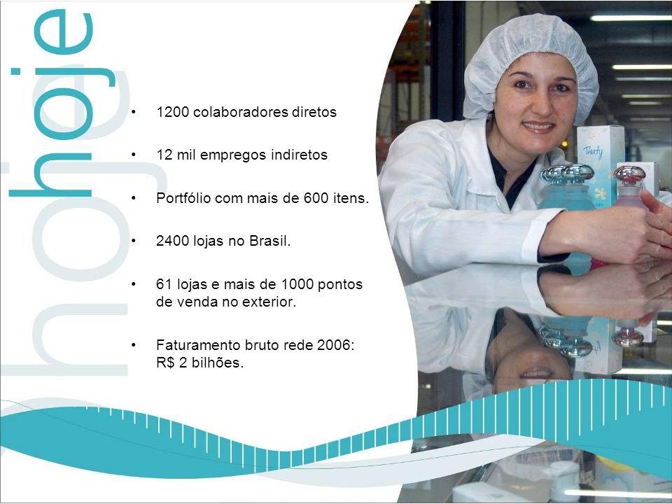 1200 colaboradores diretos 12 mil empregos indiretos Portfólio com mais de 600 itens. 2400 lojas no Brasil. 61 lojas e mais de 1000 pontos de venda no