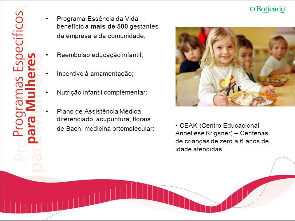 Programa Essência da Vida – benefício a mais de 500 gestantes da empresa e da comunidade; Reembolso educação infantil; Incentivo à amamentação; Nutriç