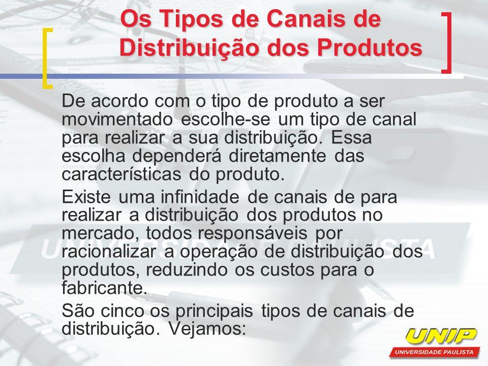 Os Tipos de Canais de Distribuição dos Produtos De acordo com o tipo de produto a ser movimentado escolhe-se um tipo de canal para realizar a sua dist