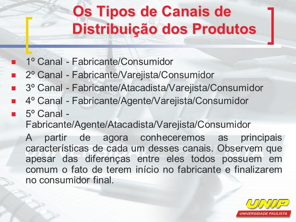 Os Tipos de Canais de Distribuição dos Produtos 1º Canal - Fabricante/Consumidor 2º Canal - Fabricante/Varejista/Consumidor 3º Canal - Fabricante/Atac
