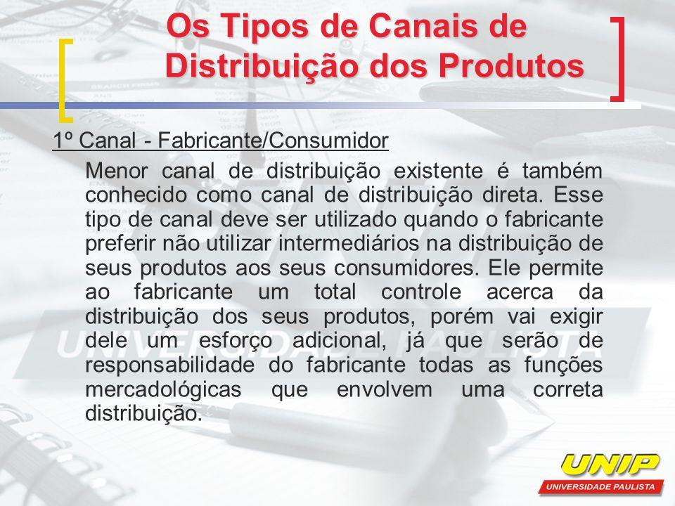 Os Tipos de Canais de Distribuição dos Produtos 1º Canal - Fabricante/Consumidor Menor canal de distribuição existente é também conhecido como canal d
