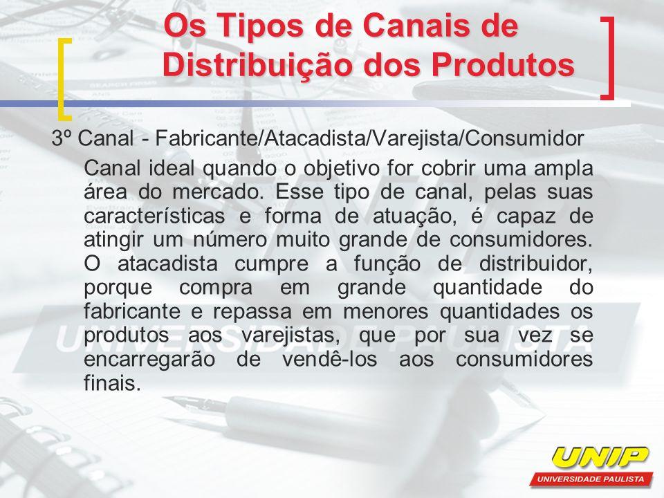 Os Tipos de Canais de Distribuição dos Produtos 3º Canal - Fabricante/Atacadista/Varejista/Consumidor Canal ideal quando o objetivo for cobrir uma amp