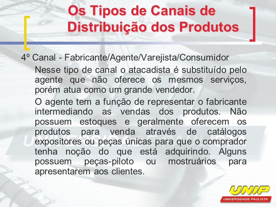 Os Tipos de Canais de Distribuição dos Produtos 4º Canal - Fabricante/Agente/Varejista/Consumidor Nesse tipo de canal o atacadista é substituído pelo