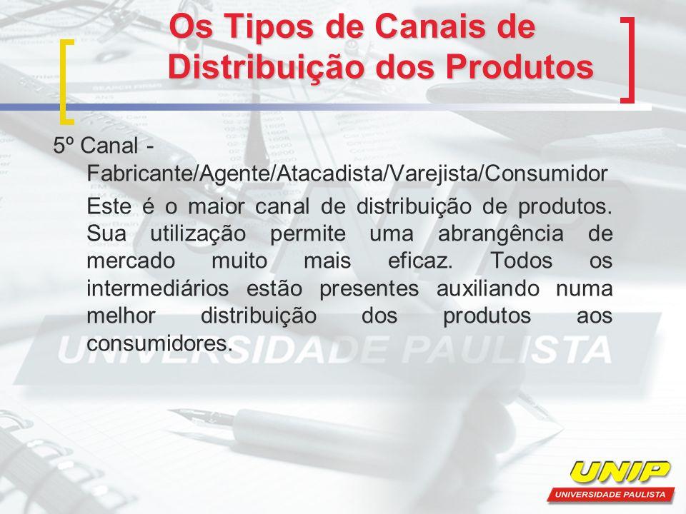 Os Tipos de Canais de Distribuição dos Produtos 5º Canal - Fabricante/Agente/Atacadista/Varejista/Consumidor Este é o maior canal de distribuição de p