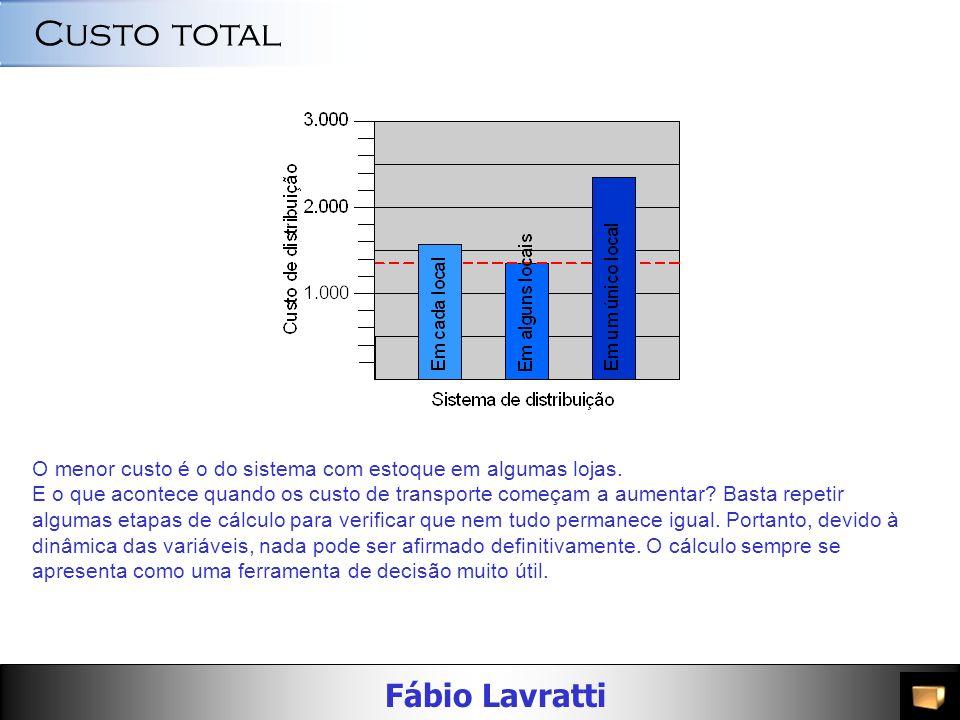 Fábio Lavratti OpçãoCusto total Estoque em um Centro de Distribuição: 2.000 + 348,00 = R$ 2.348,00. Estoque em algumas lojas:480,00 + 696,00 = R$ 1,17