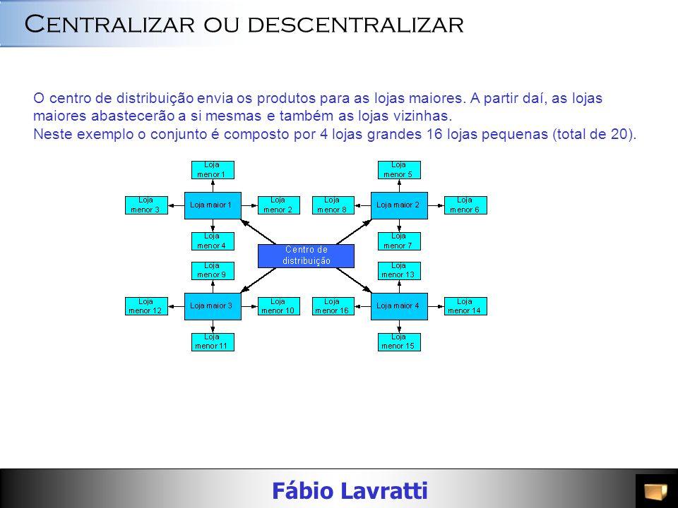 Fábio Lavratti Centralizar ou descentralizar O centro de distribuição envia os produtos para todas as lojas. Neste exemplo o conjunto é composto por 2