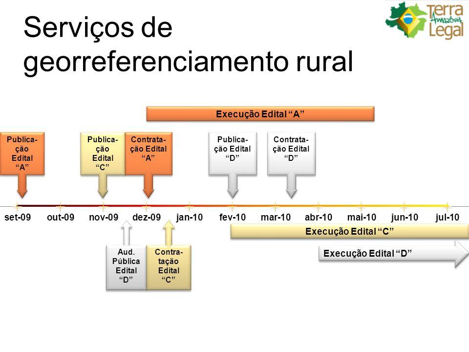 Serviços de georreferenciamento rural Publica- ção Edital A Contrata- ção Edital A Execução Edital A Publica- ção Edital C Execução Edital C Publica- ção Edital D Aud.