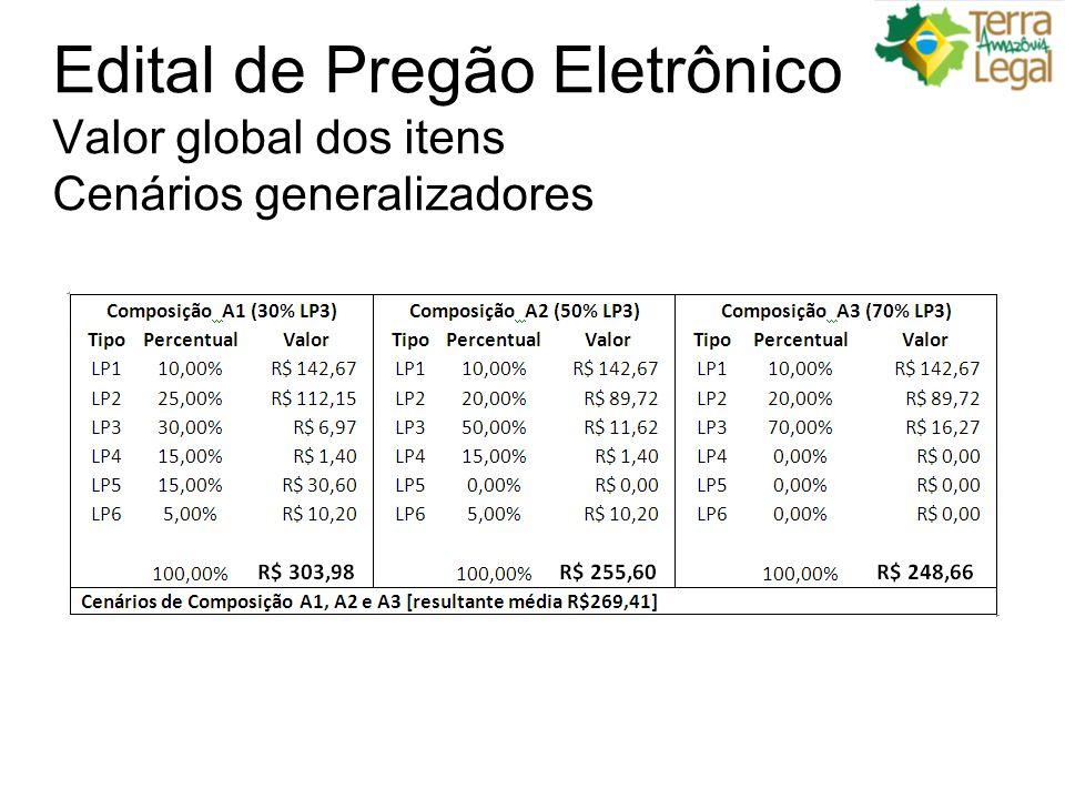 Edital de Pregão Eletrônico Valor global dos itens Cenários generalizadores