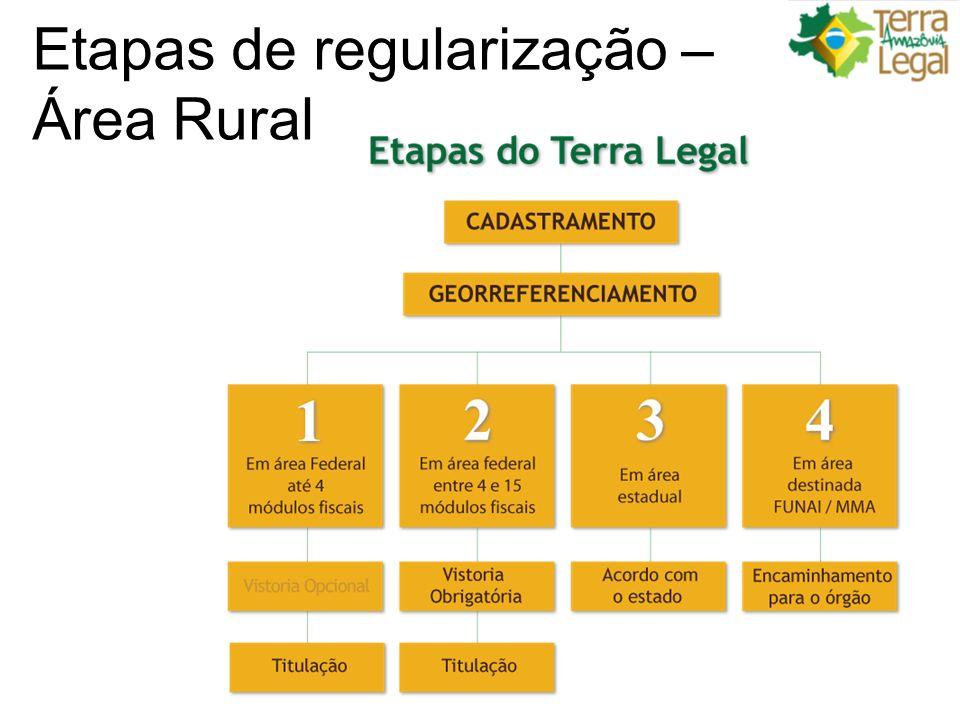 Resumo Execução ÁREA (ha)Nº DE MUNICÍPIOS Nº DE OCUPAÇÕES Terras Federais remanescentes (não destinadas), na Amazônia Legal 58.840.179,37 446 157.879* Áreas não destinadas nos municípios já percorridos pelo Programa Terra Legal 20.004.019,84 118 69.005* Cadastrados até 02/12/2009 3.730.947,61 222 21.301 Georreferenciamento de parcelas (2009-2010) 15.669.278,00144 72.630* Titulados78.969,6004 276 *Estimativa com base nos pontos coletados no Censo Agropecuário (IBGE, 2007) coincidentes com glebas públicas federais remanescentes (não destinadas), portanto passíveis de regularização fundiária.