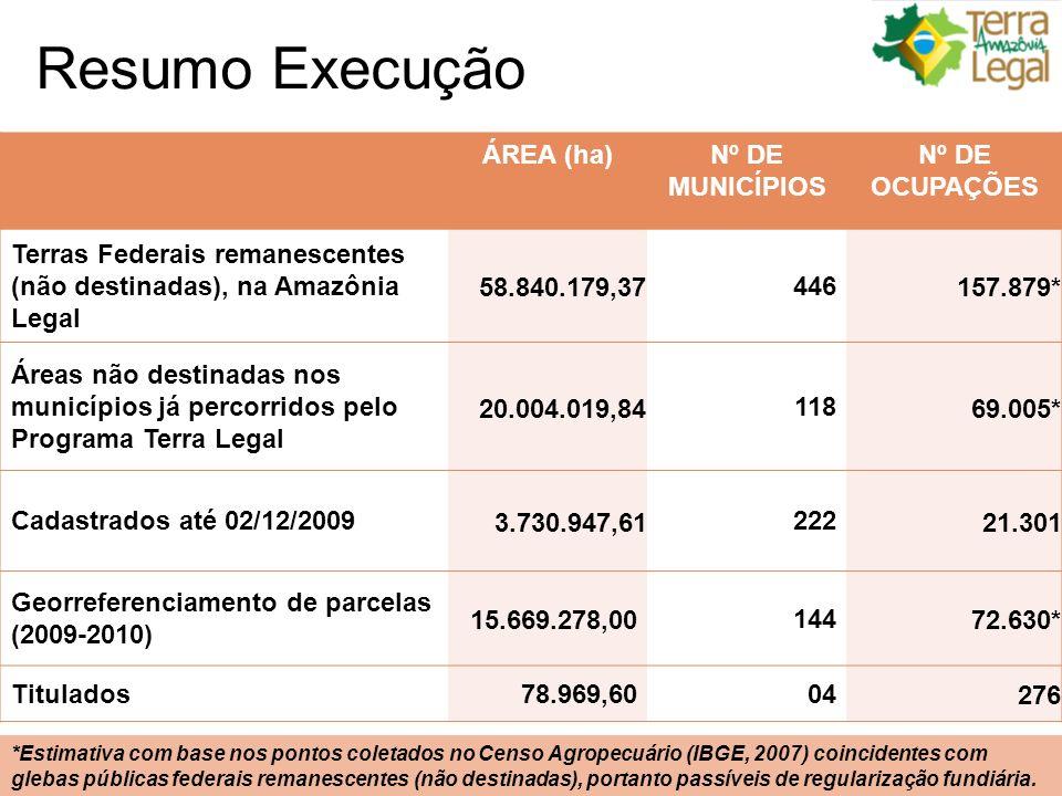 Edital de Licitação Pregão Eletrônico - SRP Pregão D – Rural / quilômetro (glebas e ocupações) Amplo espectro de ação para qualquer tipo de limite fundiário Sub-territórios: grupamentos de municípios Realização: Previsto para até março de 2010 Registro de 160.095 km perímetros georreferenciados
