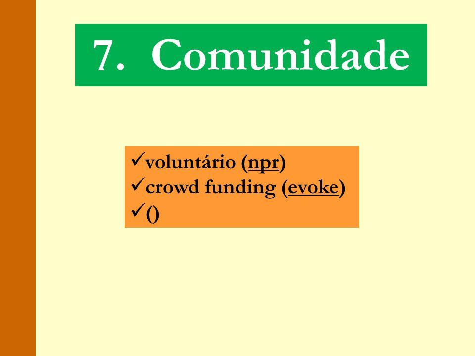 6. Afiliação referência c/compra (amazon)amazon referência (dropbox)dropbox ()