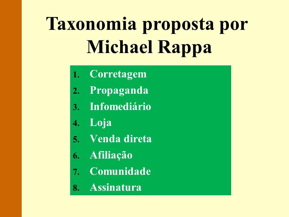 Modelos de negócio na Internet (aplicação em e-Gov) Prof. Eduardo Moreira da Costa