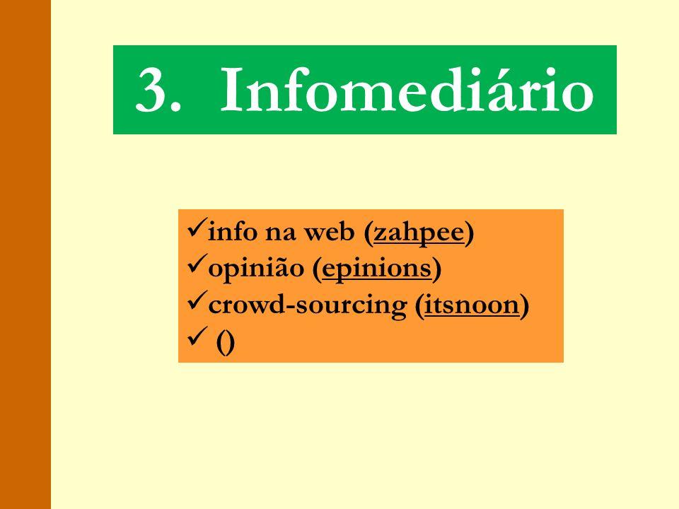 2. Propaganda portais genéricos (Terra)Terra máquinas busca (Google)Google redes sociais (Facebook)Facebook midia (Globo)Globo