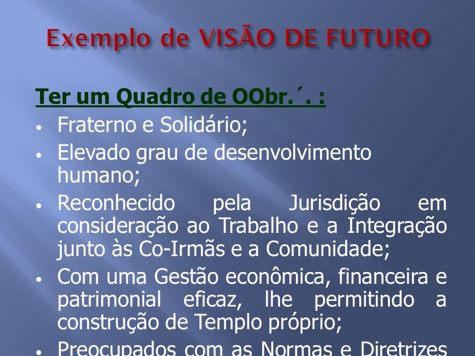 Ter um Quadro de OObr.´. : Fraterno e Solidário; Elevado grau de desenvolvimento humano; Reconhecido pela Jurisdição em consideração ao Trabalho e a I