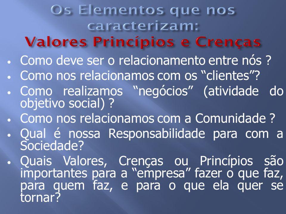 Como deve ser o relacionamento entre nós ? Como nos relacionamos com os clientes? Como realizamos negócios (atividade do objetivo social) ? Como nos r