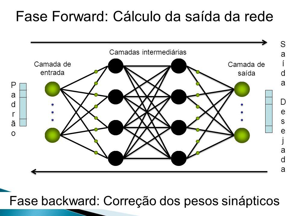 Fase Forward: Cálculo da saída da rede Fase backward: Correção dos pesos sinápticos Camadas intermediárias Camada de entrada Camada de saída PadrãoPad