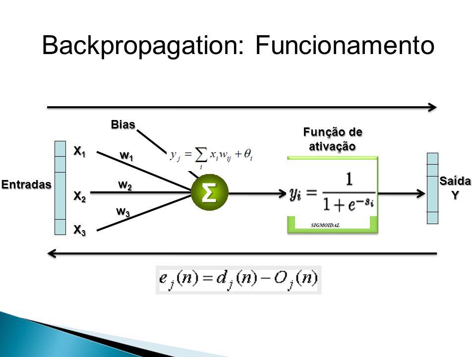 Backpropagation: descrição matemática Regra de propagaçãoFunção de ativação