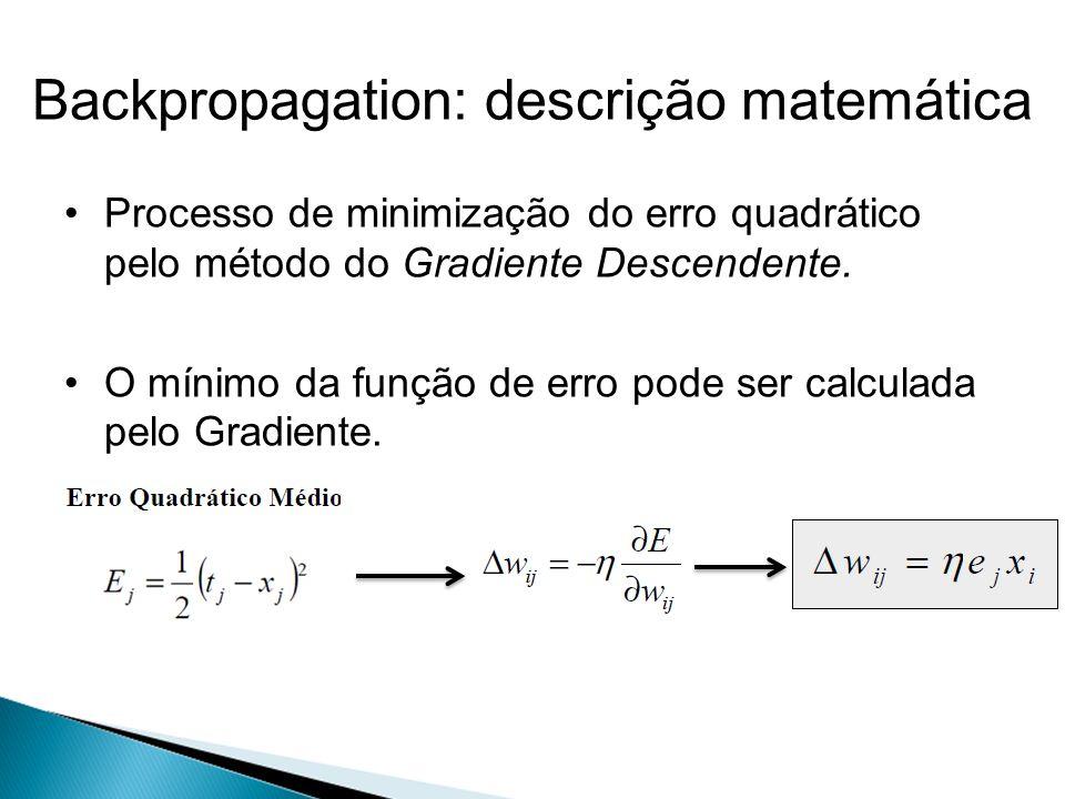 Backpropagation: descrição matemática Processo de minimização do erro quadrático pelo método do Gradiente Descendente. O mínimo da função de erro pode