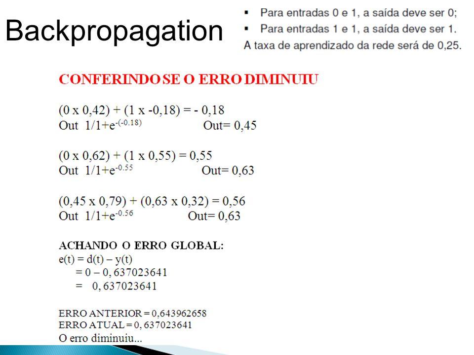 Backpropagation 0,42 0,55 0,62 -0,17 0,81 0,35 0 1 0 0 1 1 0, 45 0,63 0, 64 A B C D E ( 0 – 0, 648) 0, 64 (1- 0, 64) = - 0,147 0,45 (1- 0,45)( -0,147