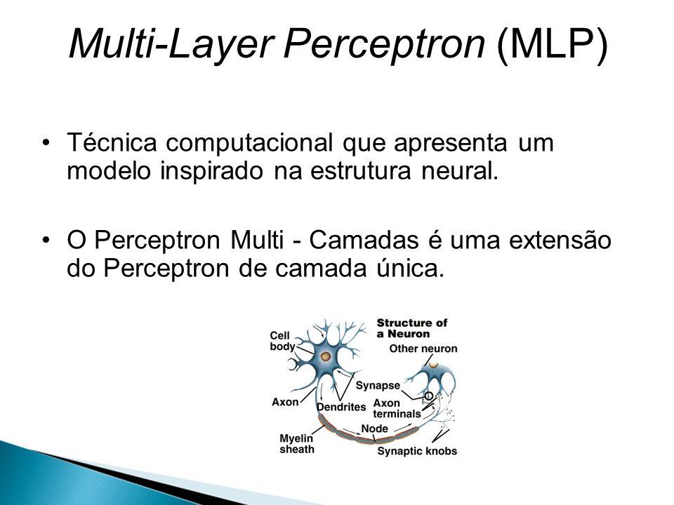 Multi-Layer Perceptron (MLP) Técnica computacional que apresenta um modelo inspirado na estrutura neural. O Perceptron Multi - Camadas é uma extensão
