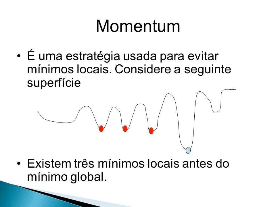 Backpropagation: descrição matemática Normalmente utilizado para acelerar o processo de treinamento da rede e evitar mínimos locais.