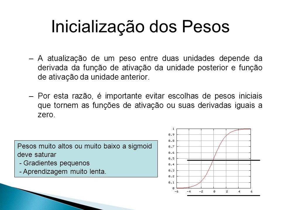 Inicialização dos Pesos –A atualização de um peso entre duas unidades depende da derivada da função de ativação da unidade posterior e função de ativa