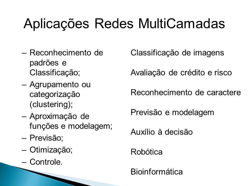 Aplicações Redes MultiCamadas –Reconhecimento de padrões e Classificação; –Agrupamento ou categorização (clustering); –Aproximação de funções e modela