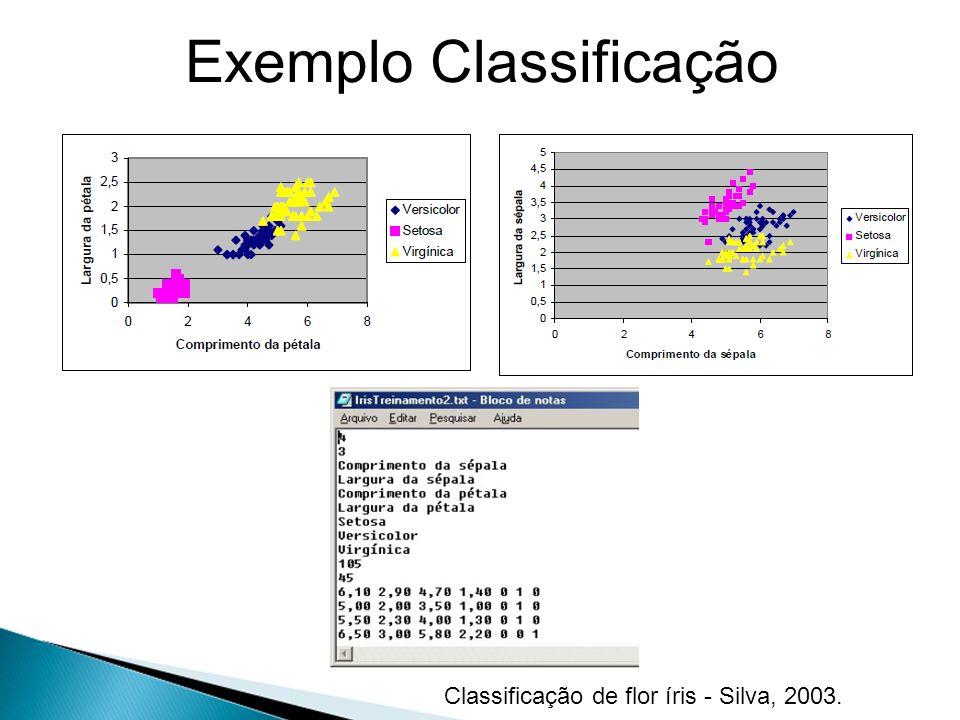 Exemplo Classificação Classificação de flor íris - Silva, 2003.