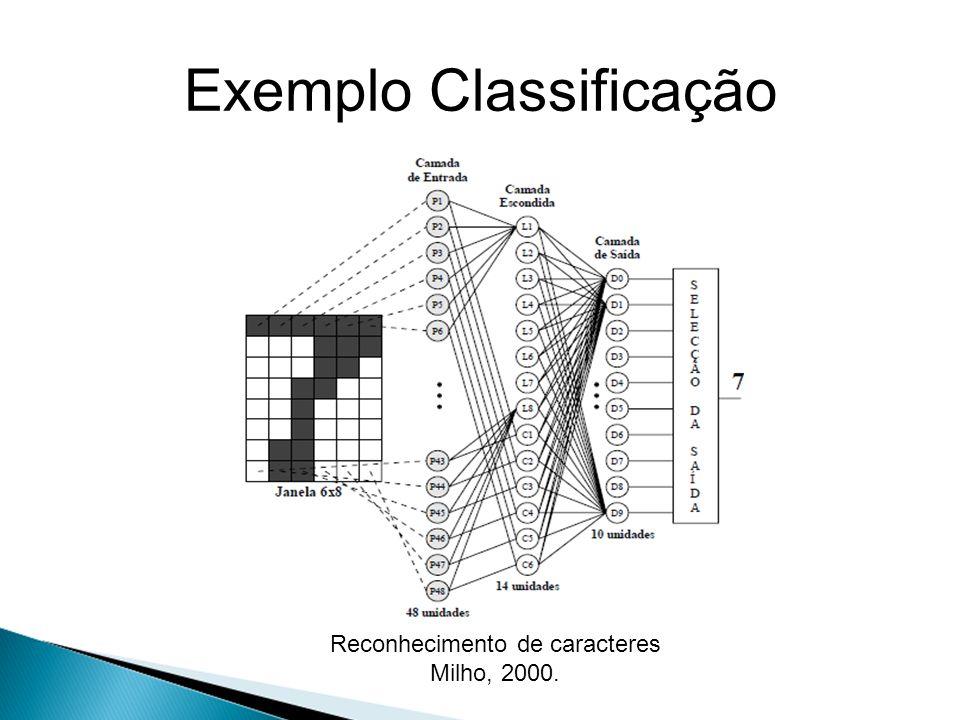 Exemplo Classificação Reconhecimento de caracteres Milho, 2000.