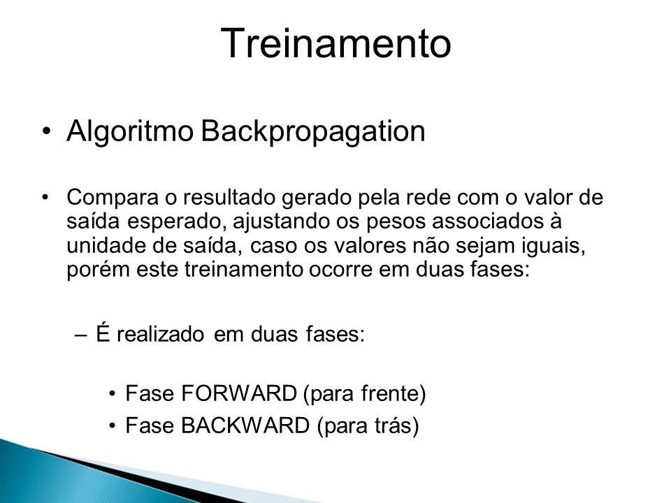 Treinamento Algoritmo Backpropagation Compara o resultado gerado pela rede com o valor de saída esperado, ajustando os pesos associados à unidade de s
