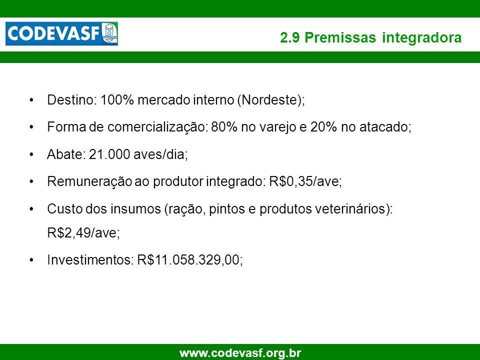 19 www.codevasf.org.br 2.9 Premissas integradora Destino: 100% mercado interno (Nordeste); Forma de comercialização: 80% no varejo e 20% no atacado; A