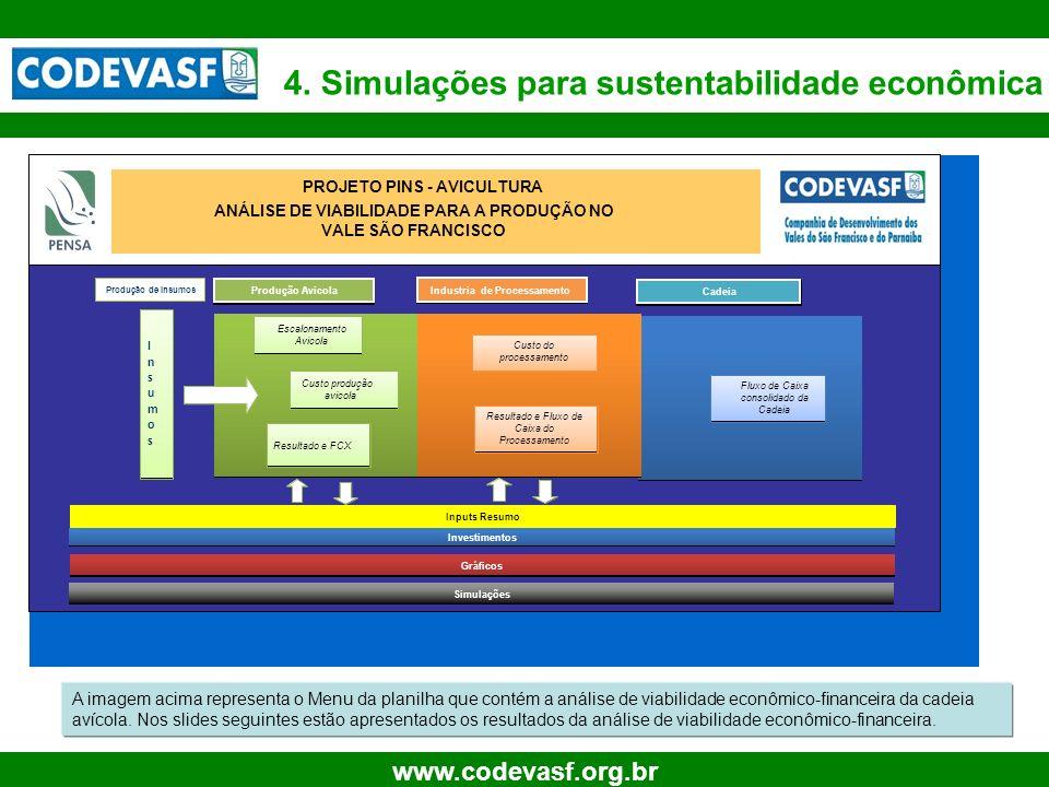 24 www.codevasf.org.br 4. Simulações para sustentabilidade econômica A imagem acima representa o Menu da planilha que contém a análise de viabilidade