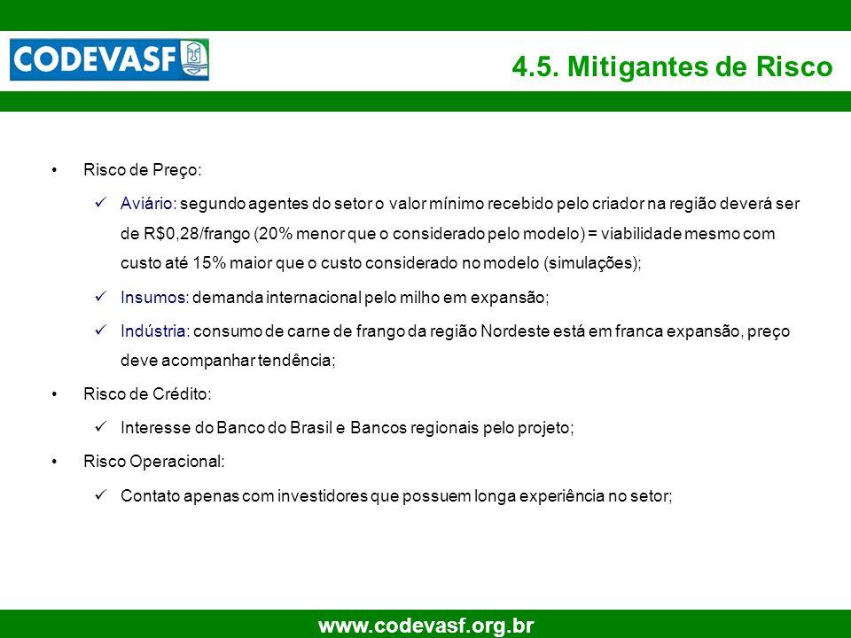 36 www.codevasf.org.br 4.5. Mitigantes de Risco Risco de Preço: Aviário: segundo agentes do setor o valor mínimo recebido pelo criador na região dever