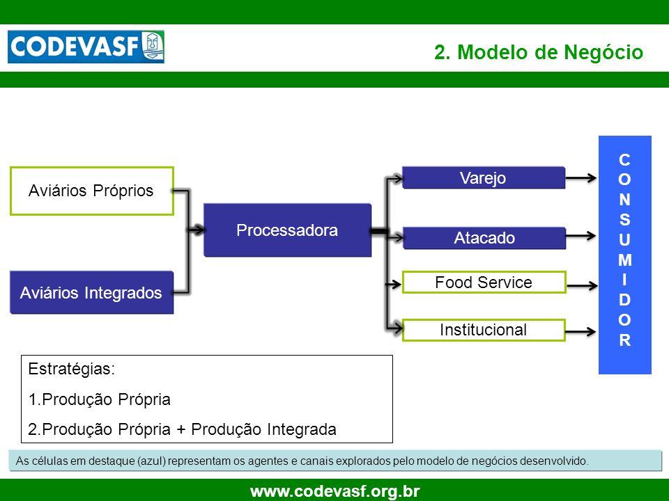 8 www.codevasf.org.br 2. Modelo de Negócio Estratégias: 1.Produção Própria 2.Produção Própria + Produção Integrada Aviários Próprios Aviários Integrad