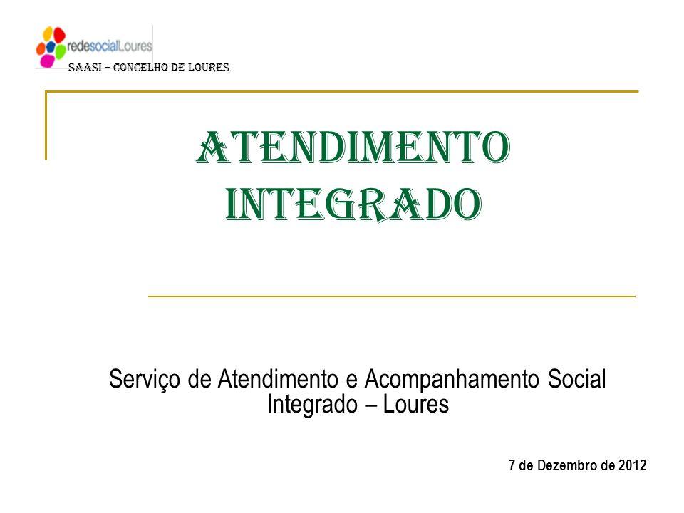 Atendimento Integrado Serviço de Atendimento e Acompanhamento Social Integrado – Loures 7 de Dezembro de 2012 SAASI – CONCELHO DE LOURES