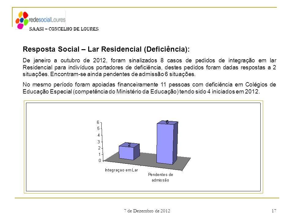 7 de Dezembro de 2012 17 SAASI – CONCELHO DE LOURES Resposta Social – Lar Residencial (Deficiência): De janeiro a outubro de 2012, foram sinalizados 8