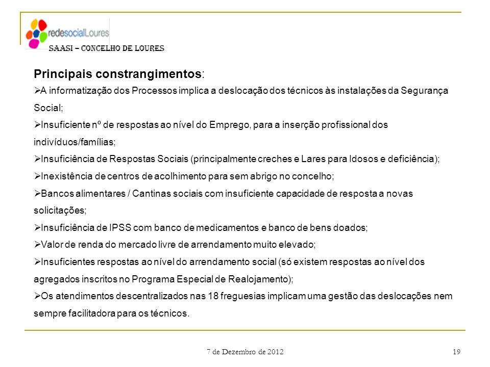 7 de Dezembro de 2012 19 SAASI – CONCELHO DE LOURES Principais constrangimentos: A informatização dos Processos implica a deslocação dos técnicos às i