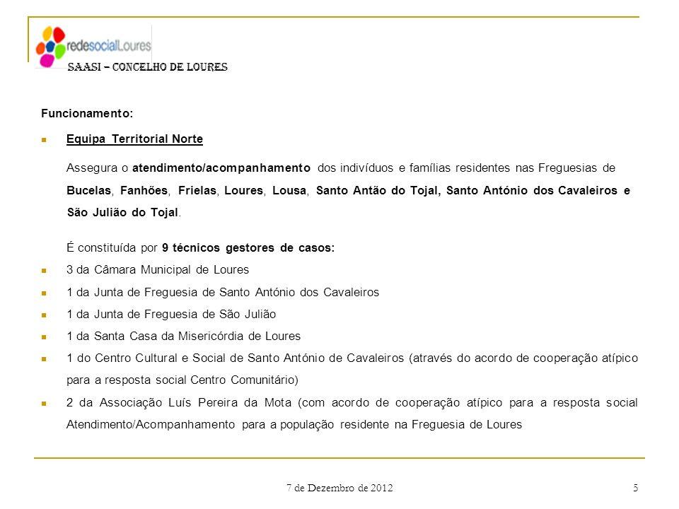 7 de Dezembro de 2012 5 Funcionamento: Equipa Territorial Norte Assegura o atendimento/acompanhamento dos indivíduos e famílias residentes nas Fregues