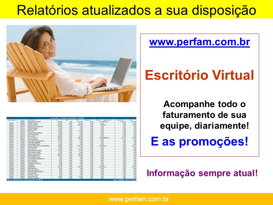 www.perfam.com.br Relatórios atualizados a sua disposição www.perfam.com.br Escritório Virtual Acompanhe todo o faturamento de sua equipe, diariamente